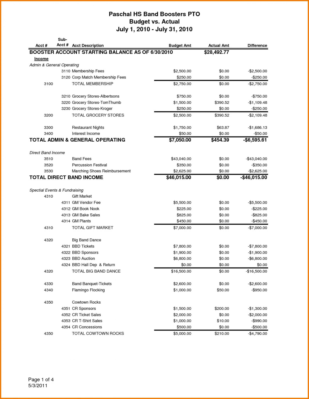 001 Sample Treasurers Report Template Excel Ideas Treasurer With Regard To Treasurer Report Template