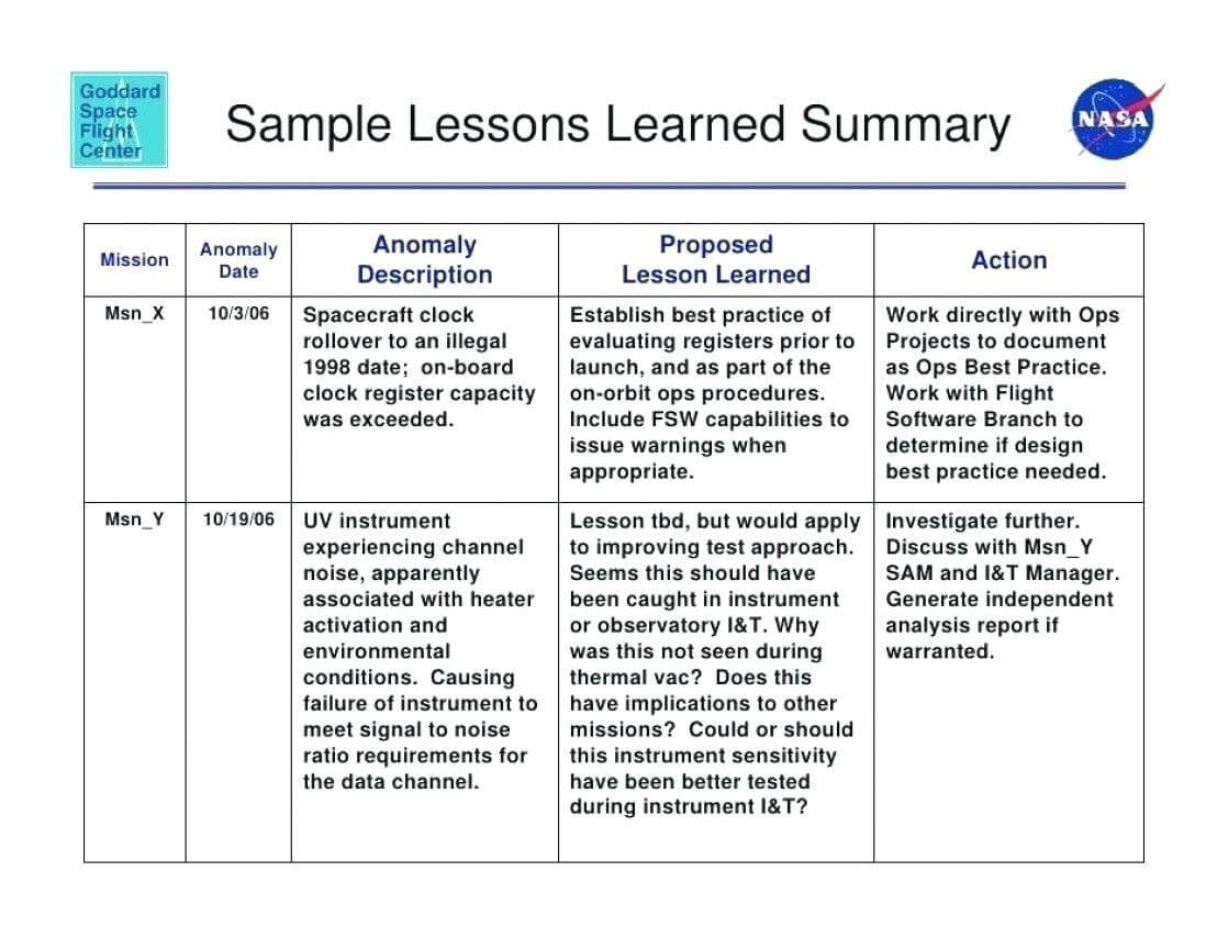 003 Project Lessons Learned Template Ideas Management Learnt Intended For Lessons Learnt Report Template