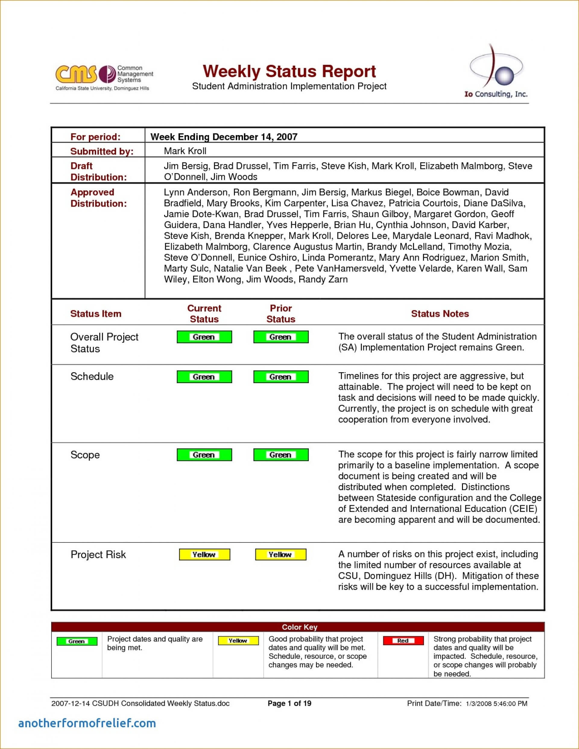 003 Weekly Status Report Template Ideas Impressive Format Within Project Implementation Report Template