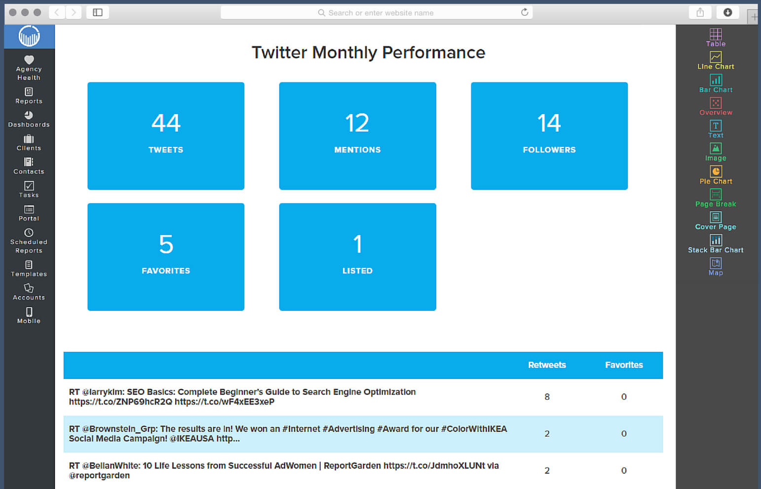 004 Template Ideas Social Media Reporting Templates Report With Regard To Social Media Report Template