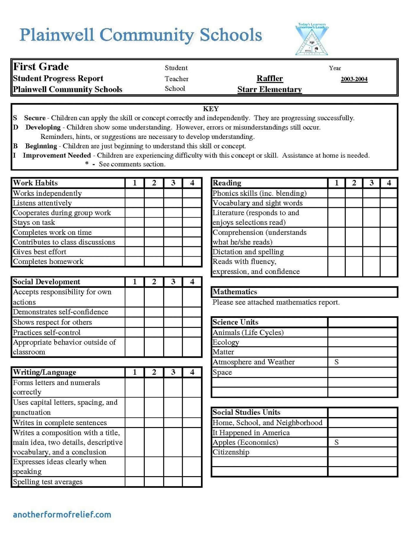 005 High School Report Card Template Excel Of 1400X1812 For High School Student Report Card Template