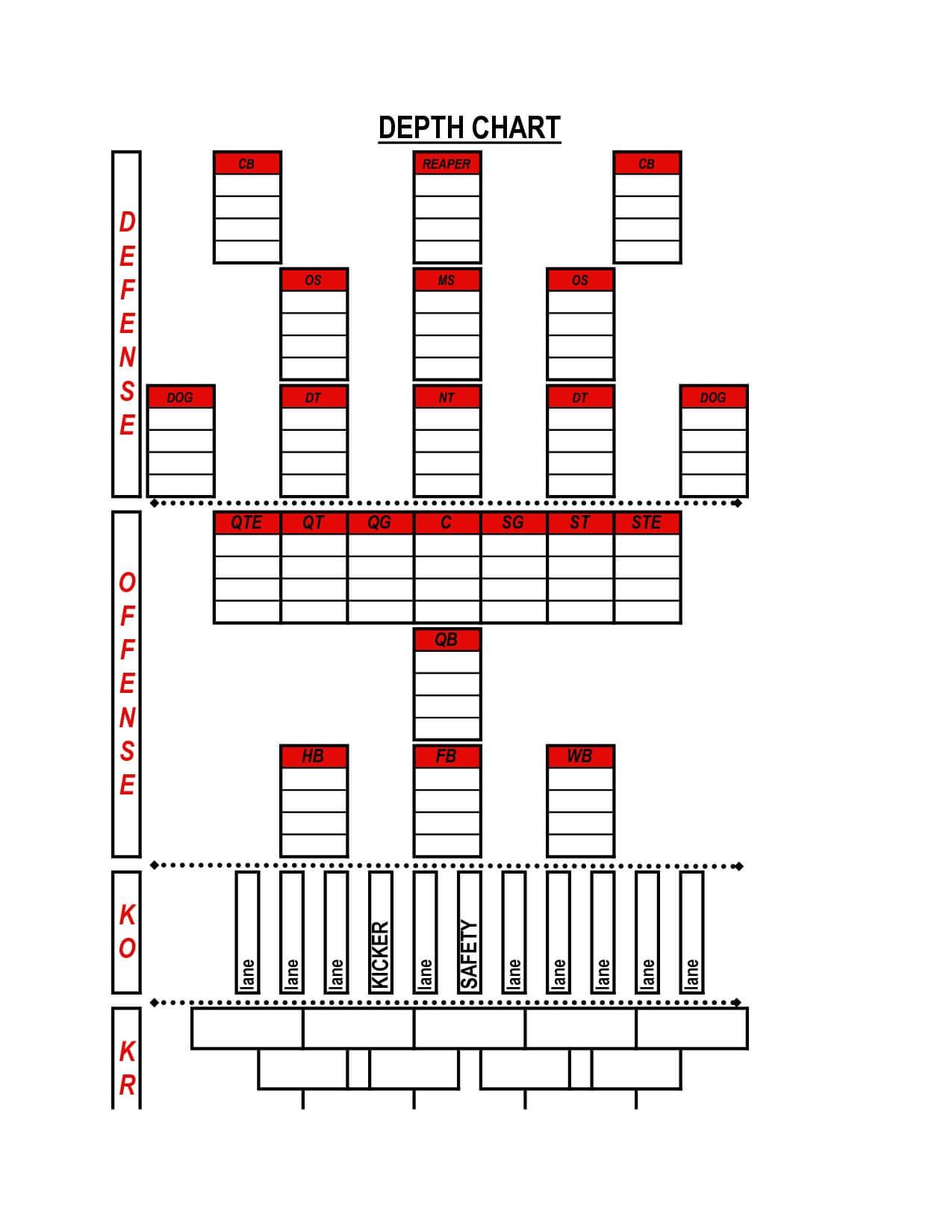 006 Blank Football Depth Chart Template Like Special Teams With Regard To Blank Football Depth Chart Template