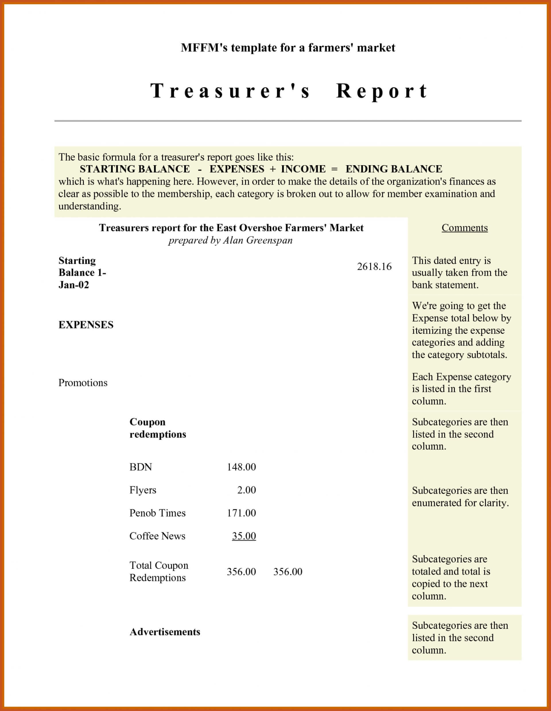 007 Treasurers Report Template Non Profit Excel Ideas For Treasurer Report Template