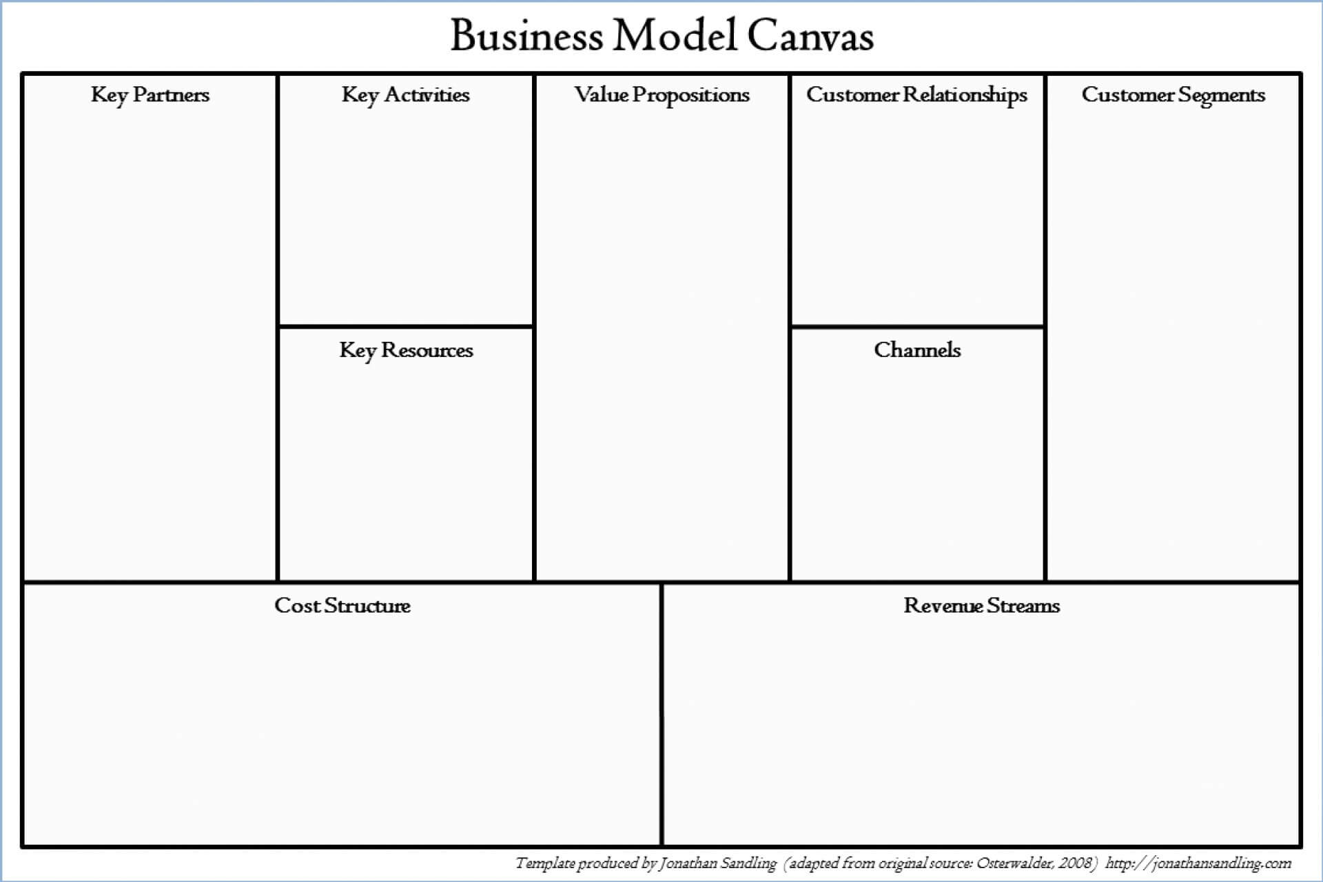 009 Business Model Canvas Ms Word Template Download Ideas With Regard To Business Canvas Word Template