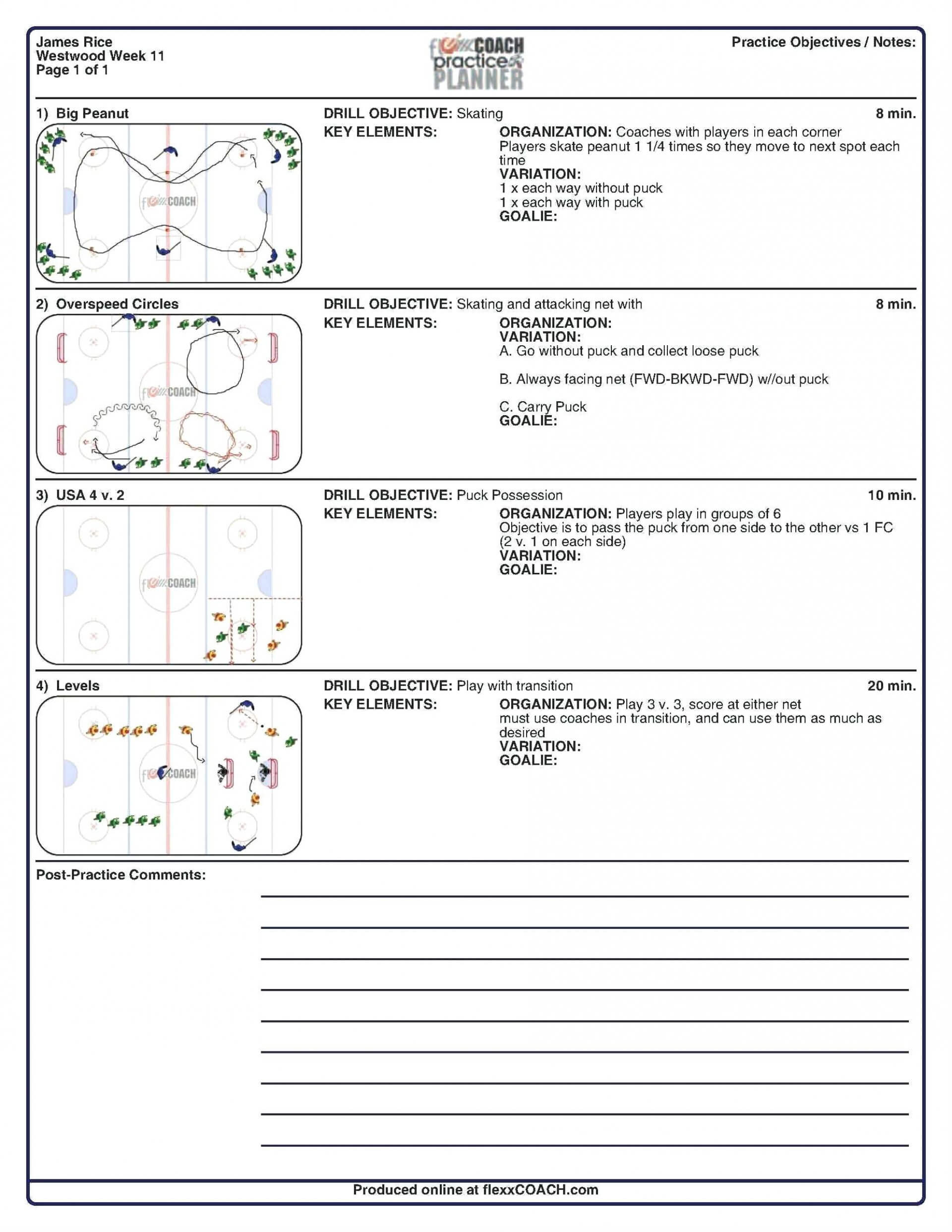 010 Basketball Practice Plan Template 4Amwotmo Ideas Within Blank Hockey Practice Plan Template