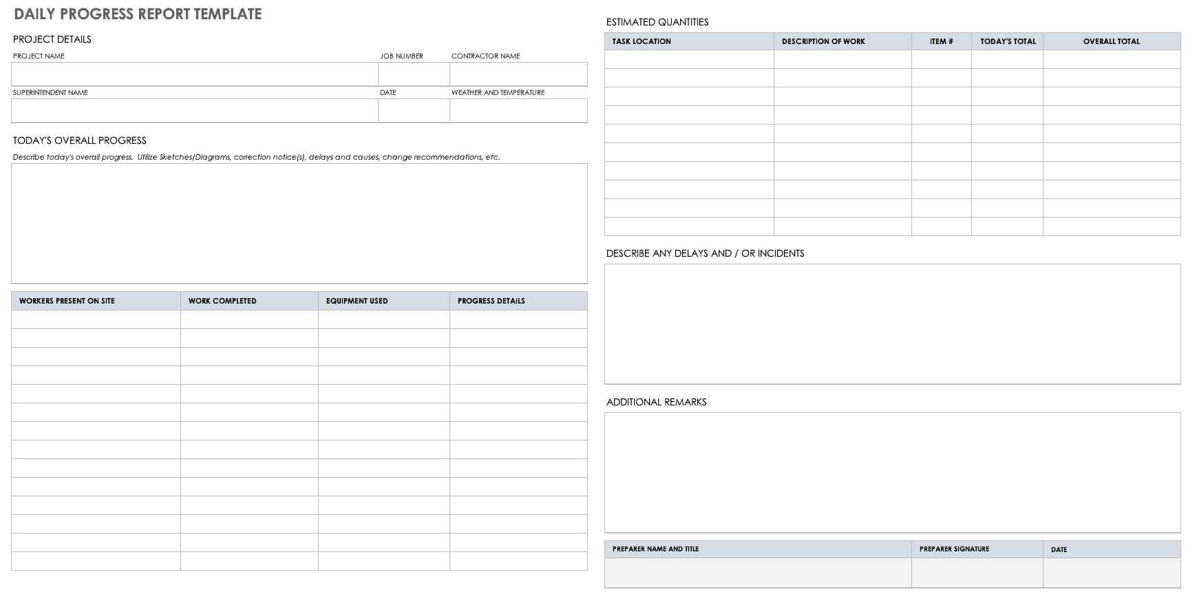 012 Project Status Report Template Excel Download Filetype In Project Status Report Template Excel Download Filetype Xls