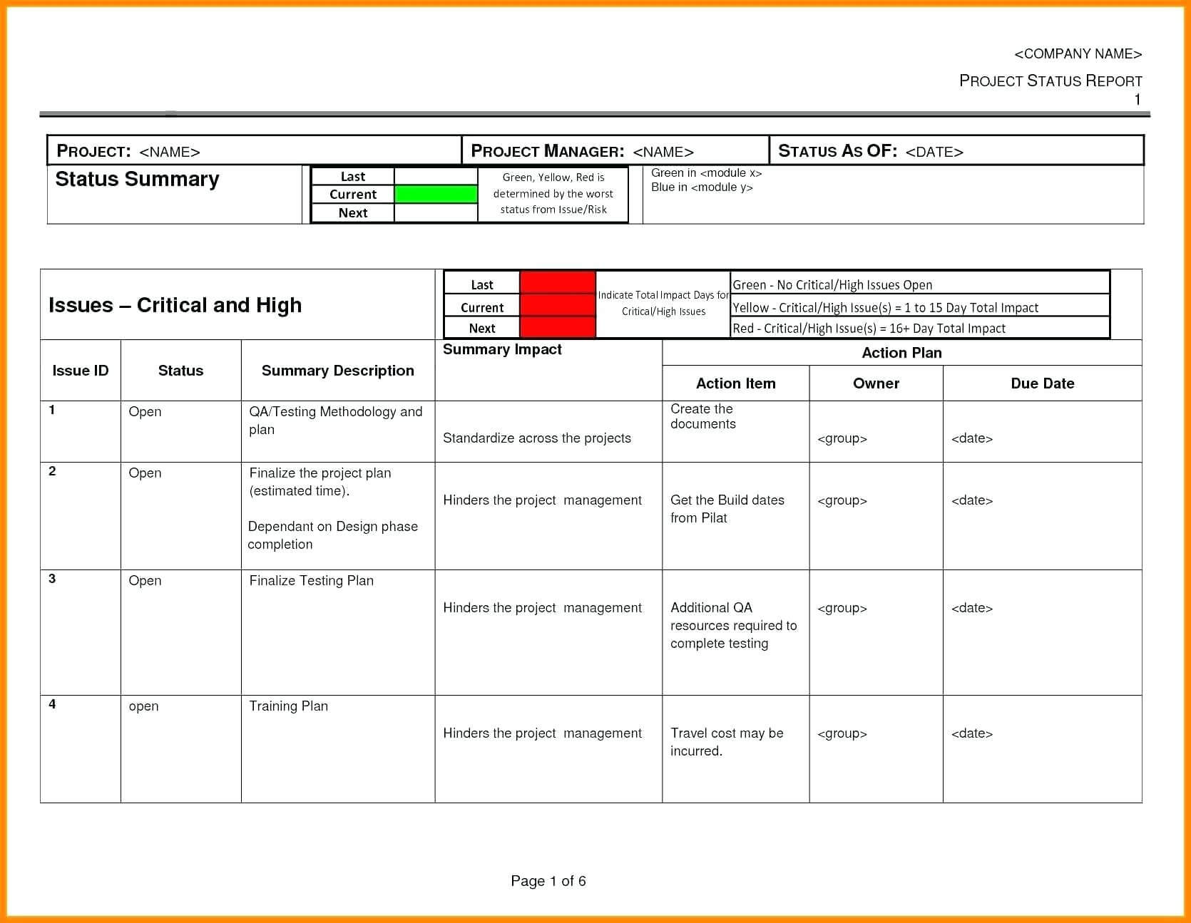 012 Template Ideas Ic Weekly Project Status Report With Testing Daily Status Report Template