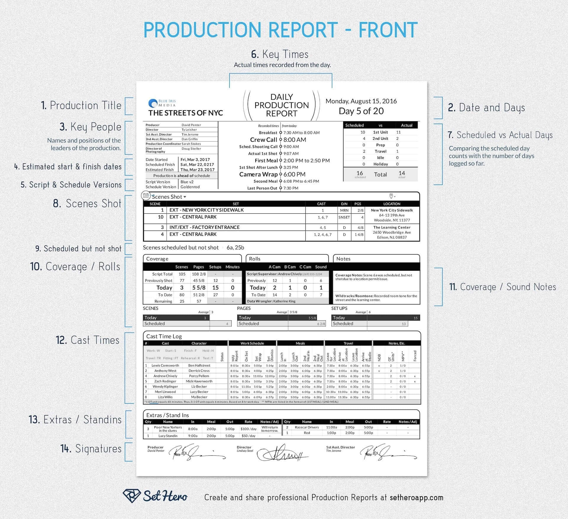 014 20Daily Work Report Template Iwsp5 Progress Format For With Regard To Sound Report Template