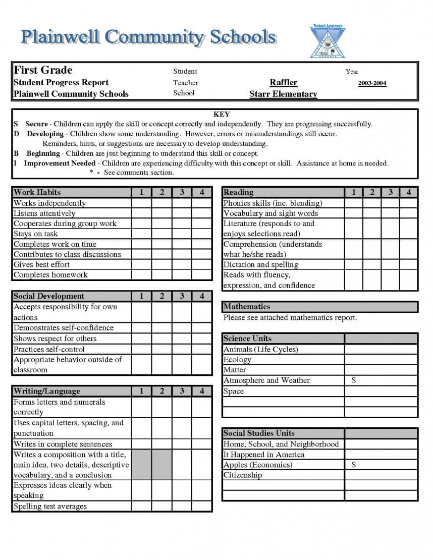 017 High School Report Card Template Google Docs Pdf Format With High School Student Report Card Template