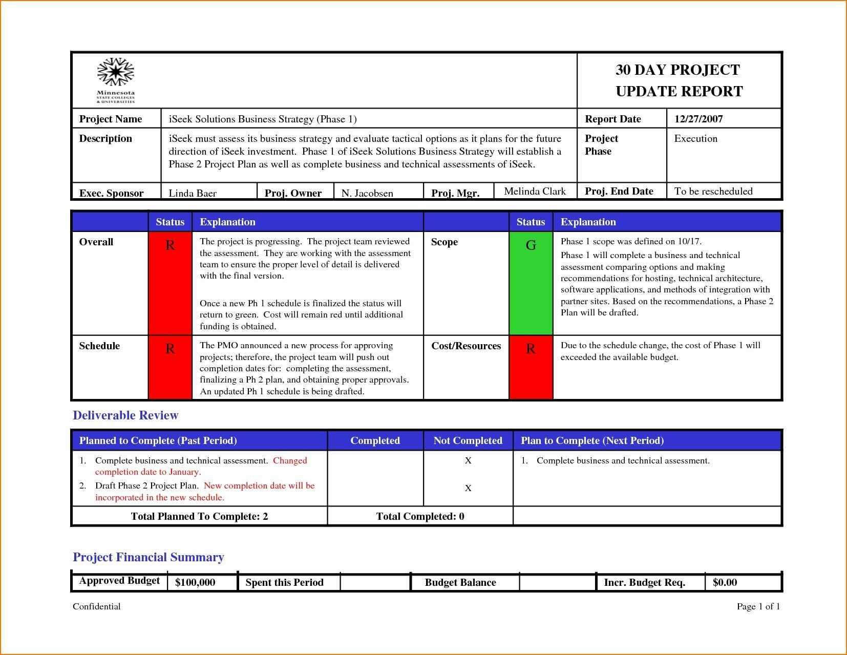 017 Project Progress Report Template Excel Ideas Weekly Regarding Weekly Progress Report Template Project Management