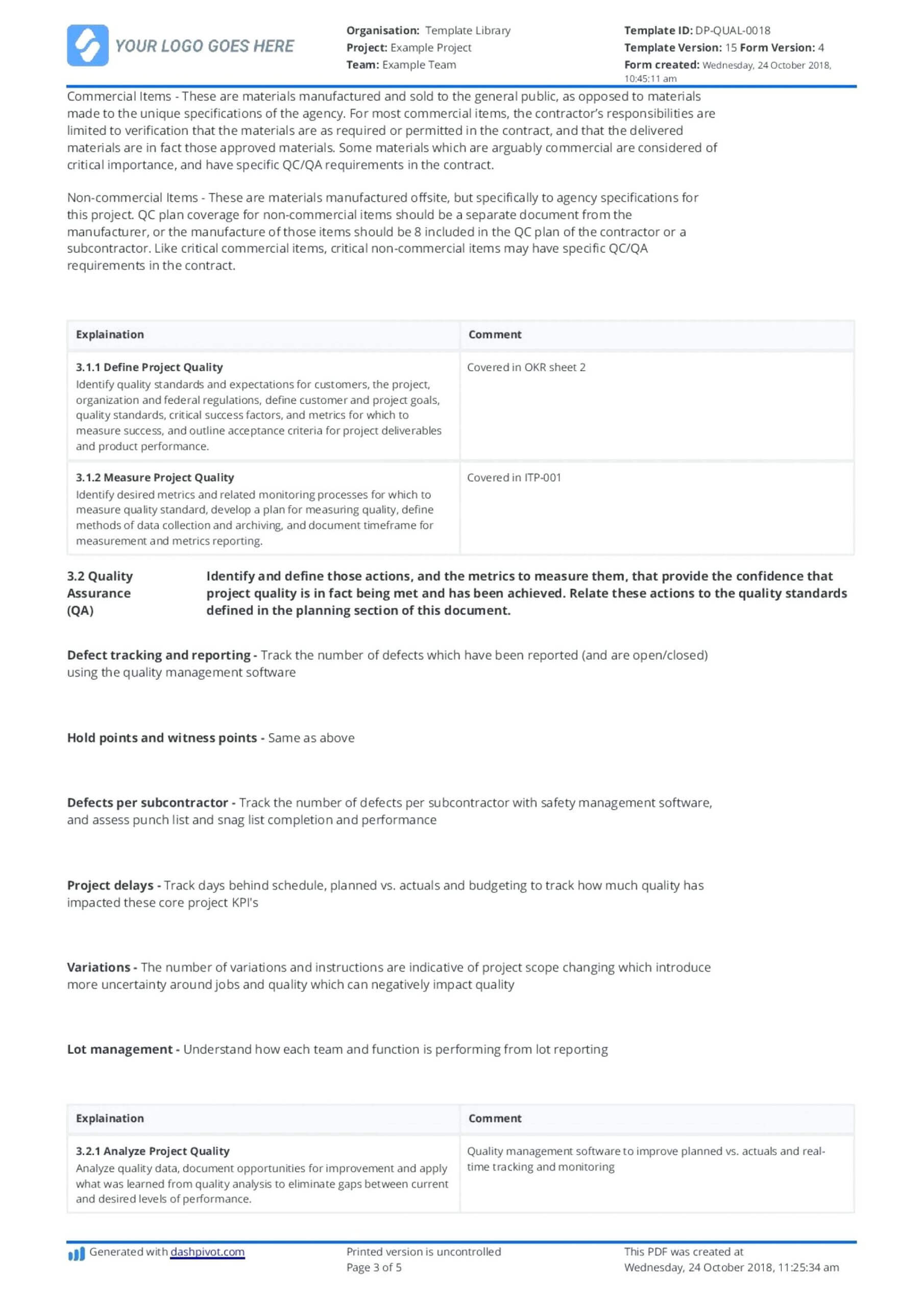 017 Quality Control Plans Templates Template Ideas Plan For In Software Quality Assurance Report Template