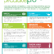 019 Free Fact Sheet Template Ideas Agec752 Developing Regarding Fact Sheet Template Microsoft Word