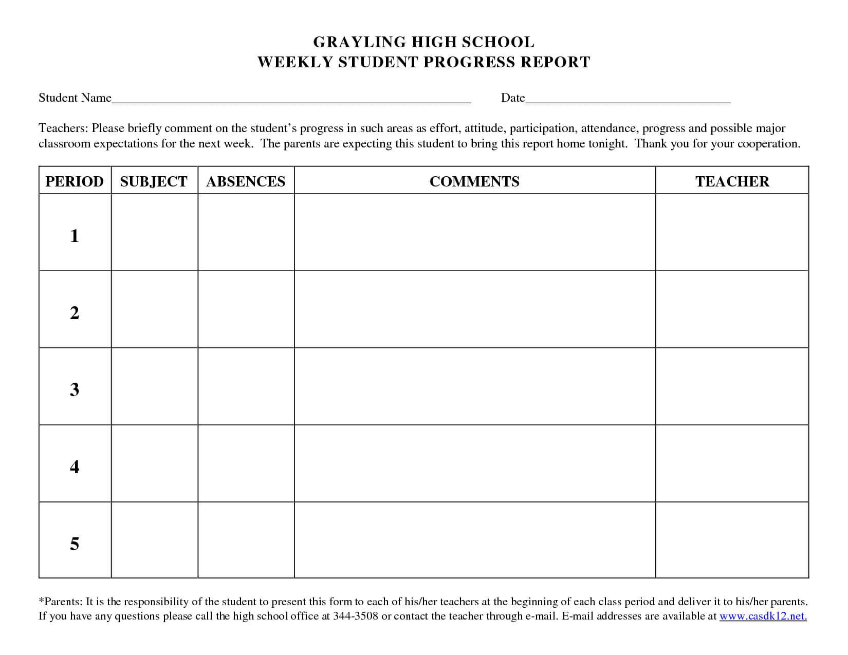 020 Template Ideas Student Progress Report School 412698 Regarding School Progress Report Template