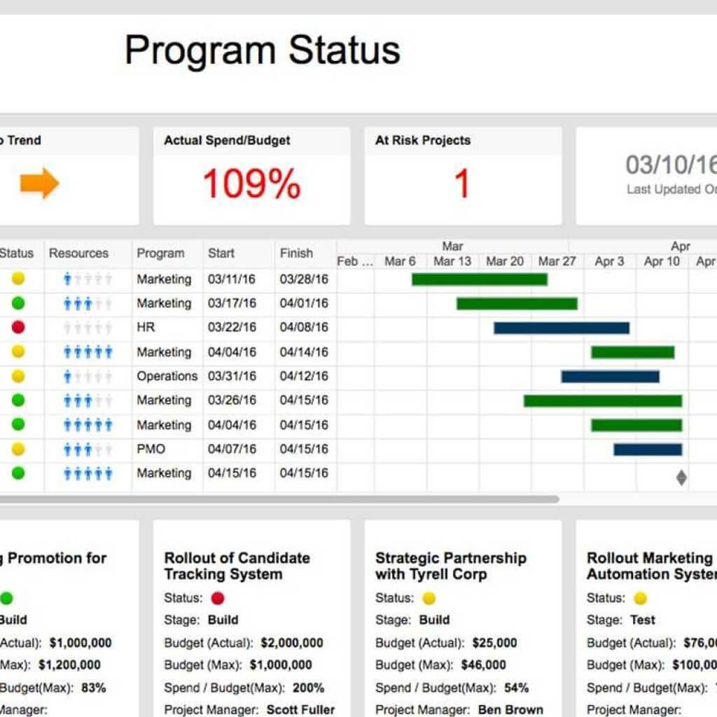 022 Template Ideas Project Status Report Excel Xls Intended For Project Status Report Template Excel Download Filetype Xls