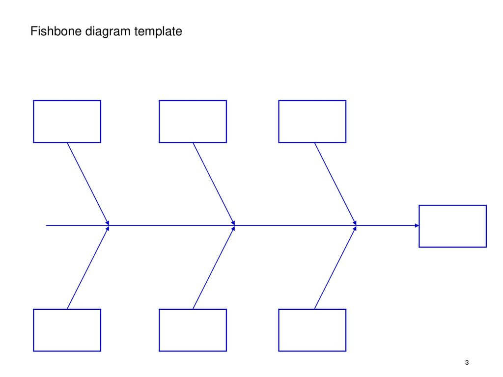031 Fishbonediagramtemplate Fishbone Diagram Template Word Pertaining To Blank Fishbone Diagram Template Word