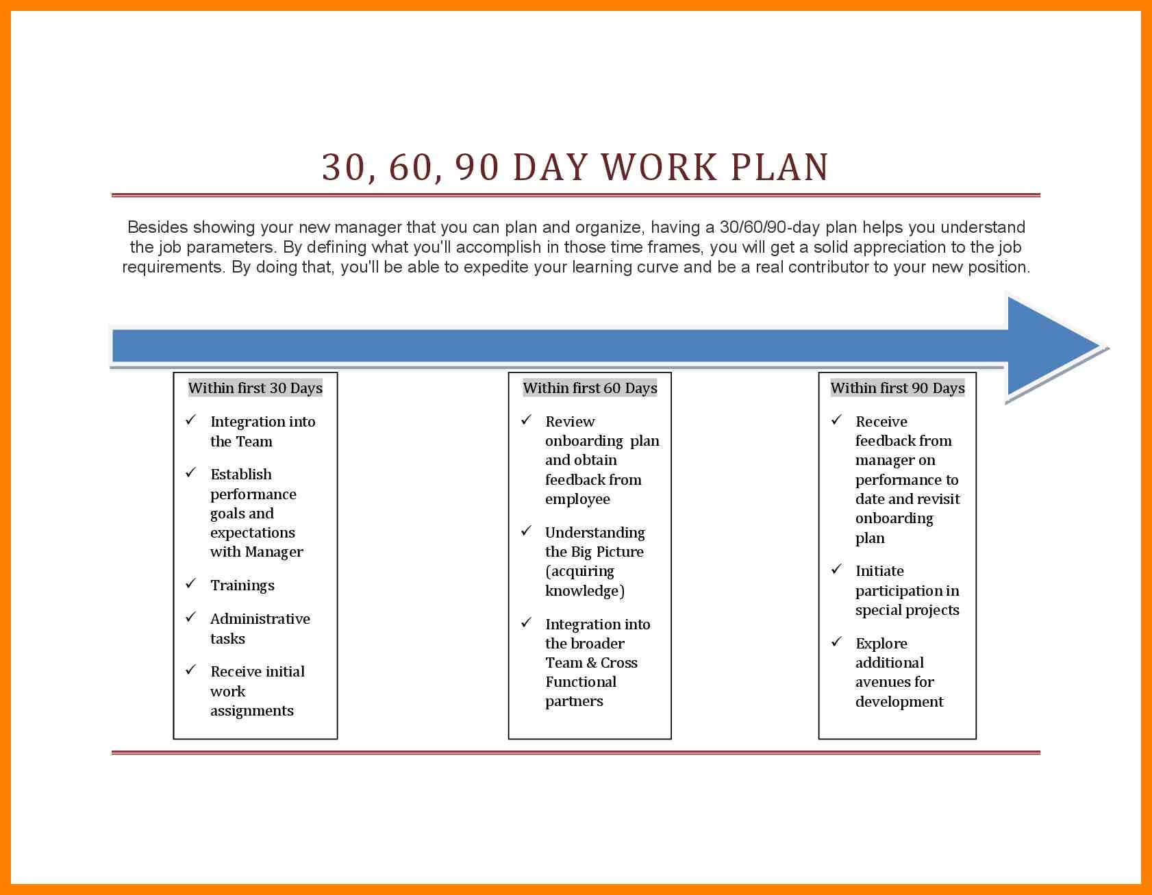 10+ 30 60 90 Day Plan Template Word | Time Table Chart Inside 30 60 90 Day Plan Template Word