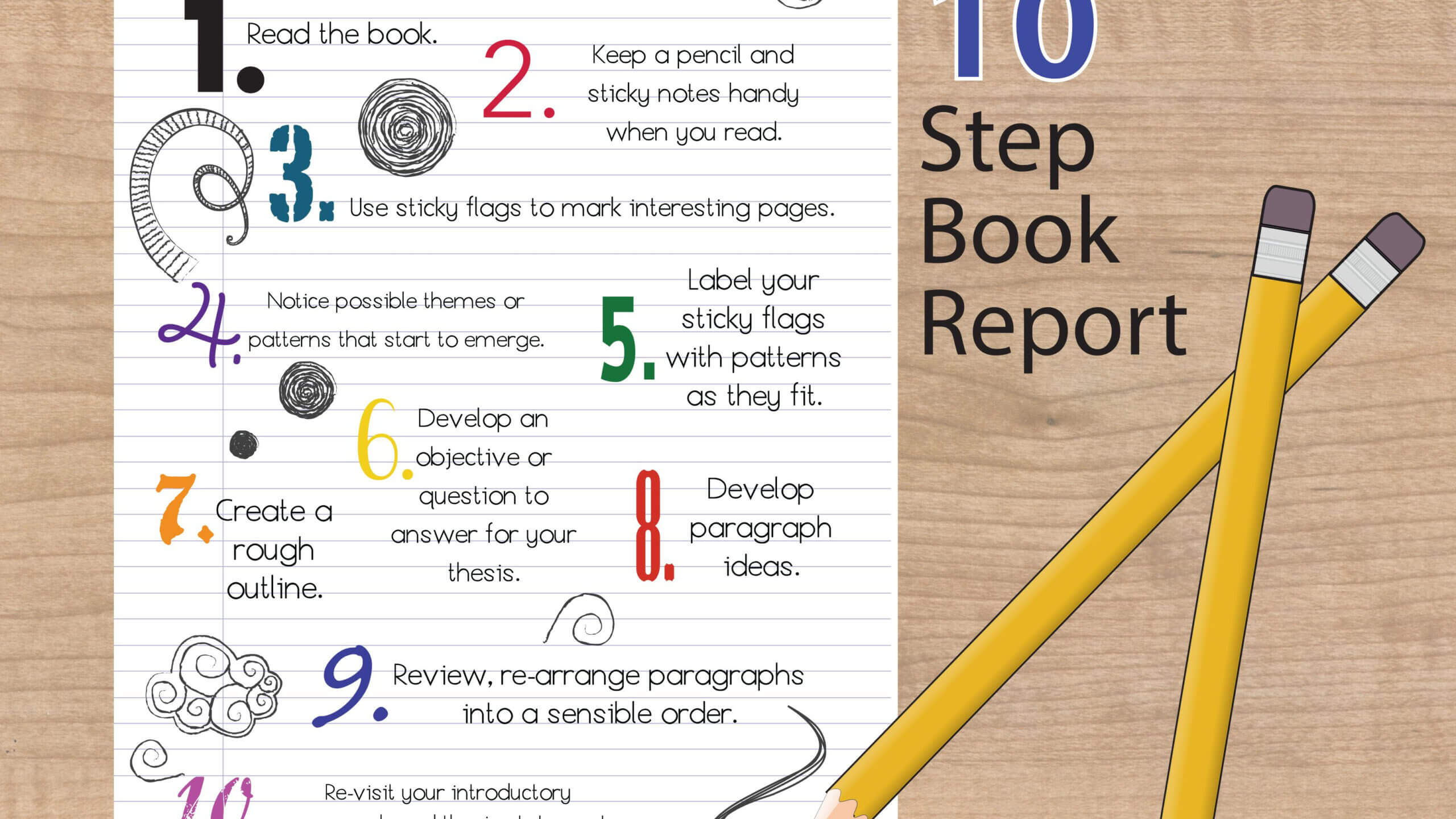 10 Steps To Writing A Successful Book Report Inside Book Report Template In Spanish
