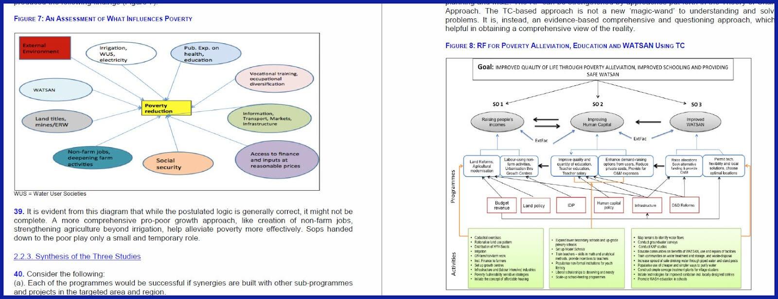 100+ [ Logic Model Template Microsoft Word ] | Microsoft Regarding Logic Model Template Microsoft Word