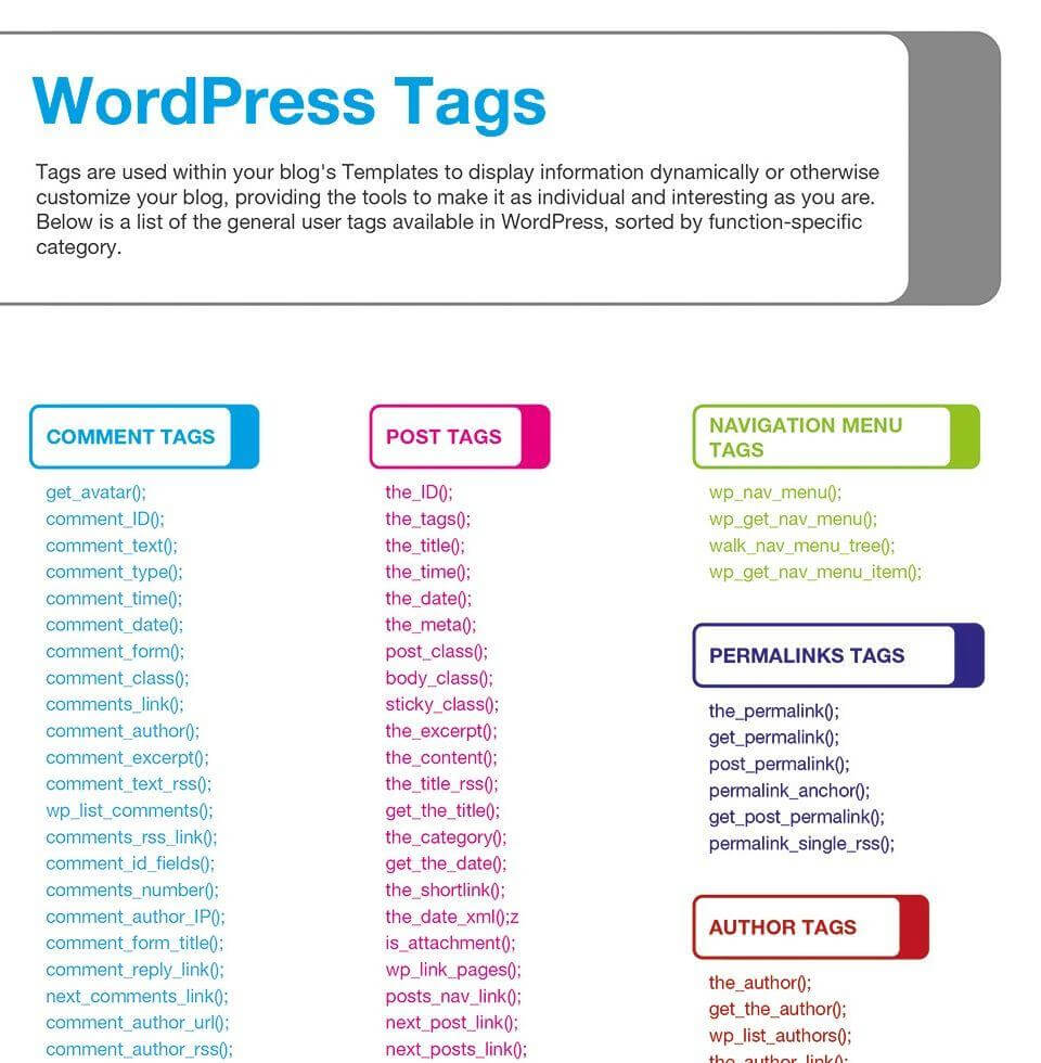 14 Best WordPress Cheat Sheet For Designers & Developers 2019 With Cheat Sheet Template Word