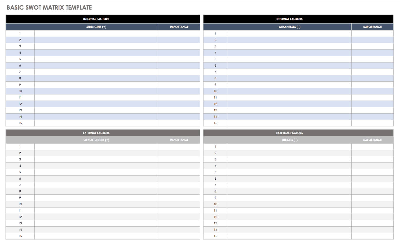 14 Free Swot Analysis Templates   Smartsheet For Swot Template For Word