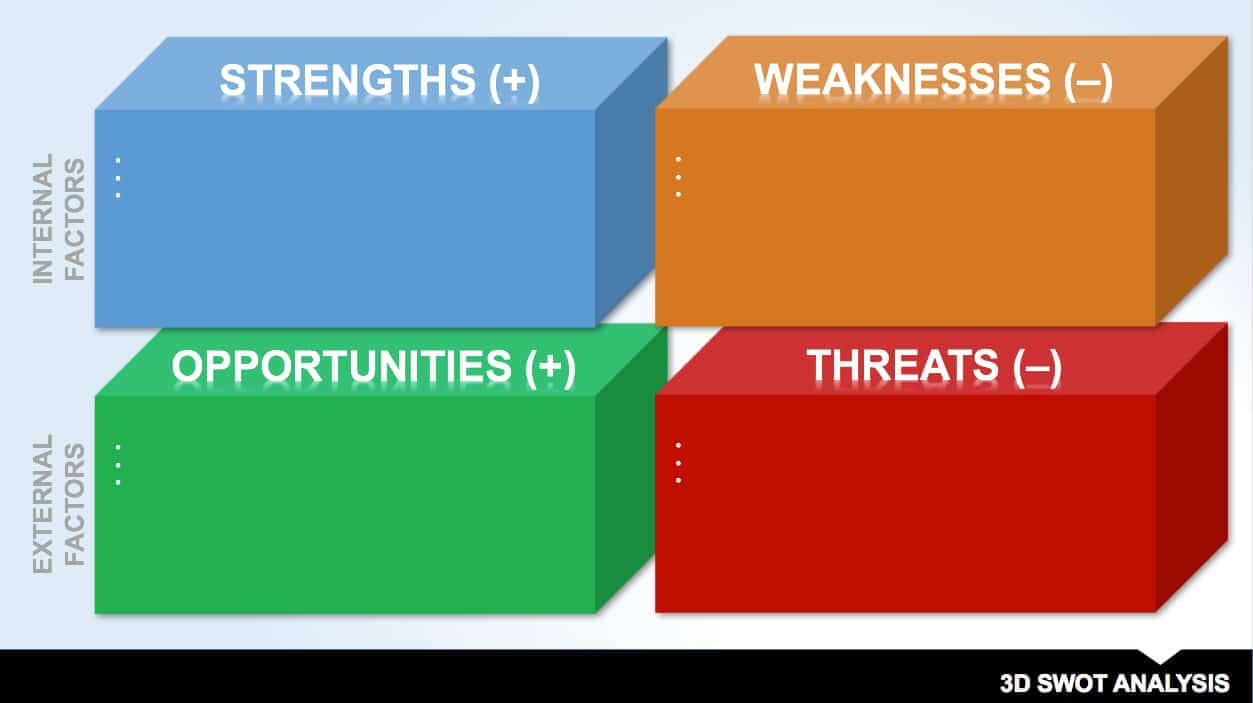 14 Free Swot Analysis Templates   Smartsheet In Swot Template For Word