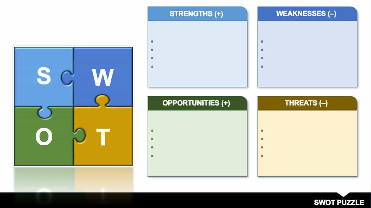 14 Free Swot Analysis Templates | Smartsheet Pertaining To Swot Template For Word