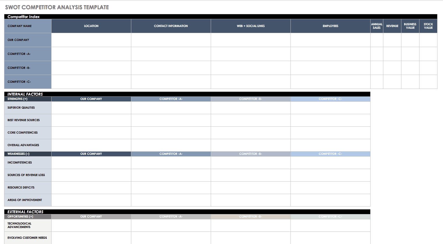 14 Free Swot Analysis Templates   Smartsheet Within Swot Template For Word