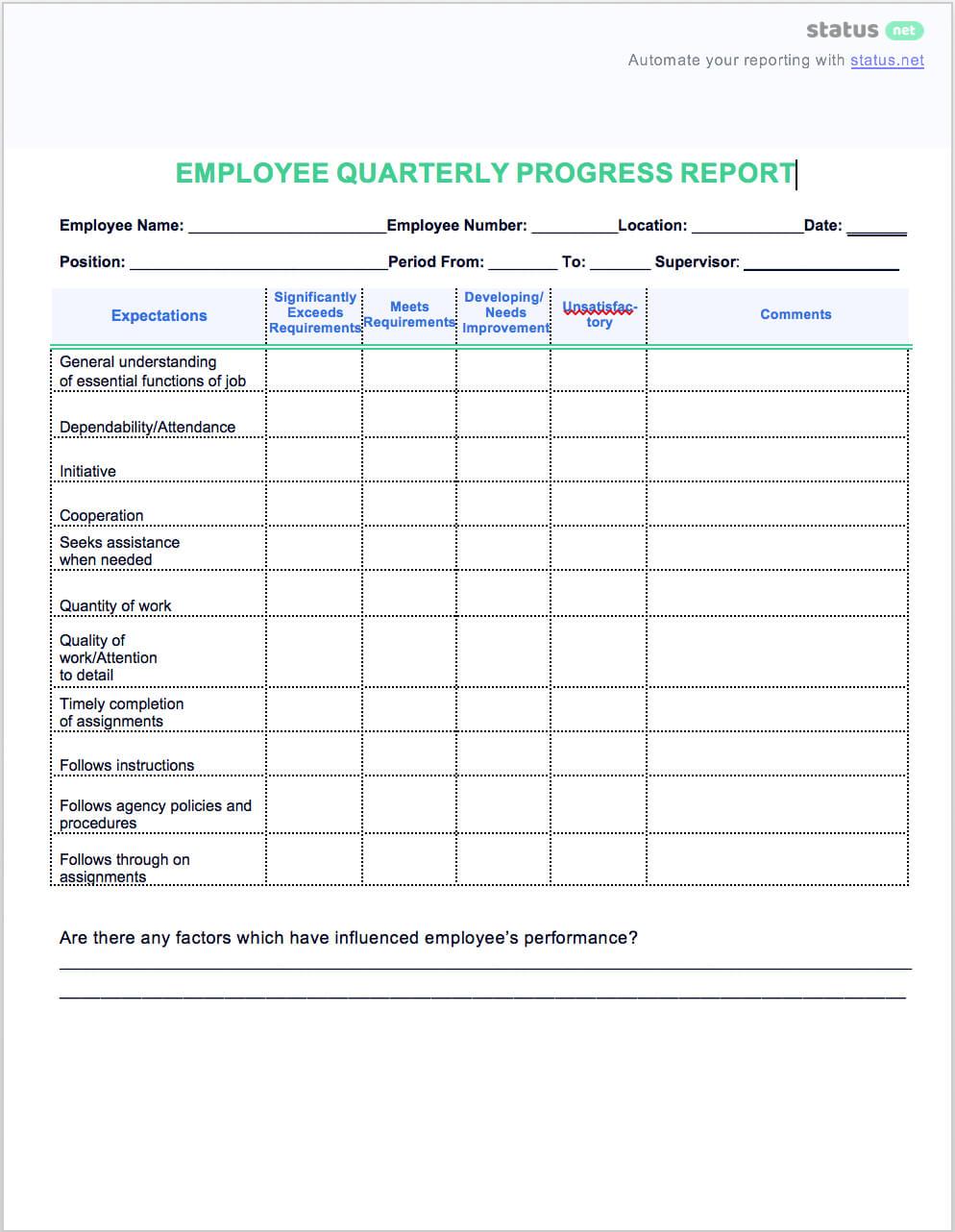 2 Easy Quarterly Progress Report Templates | Free Download With Quarterly Status Report Template