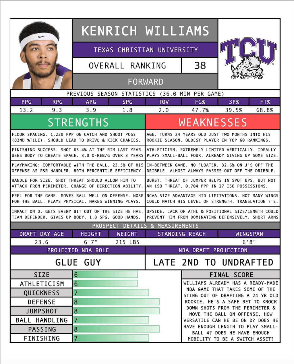 2018 Nba Draft - Full Scouting Reports (Sample) : Nba Draft In Basketball Player Scouting Report Template