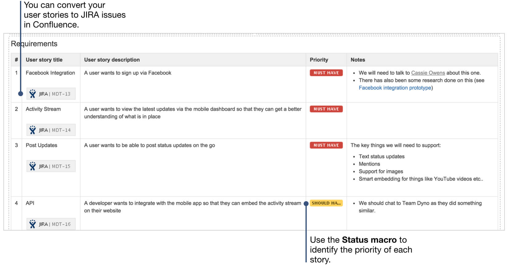 28+ [ Brd Template For Reporting ] | How To Document Product With Reporting Requirements Template