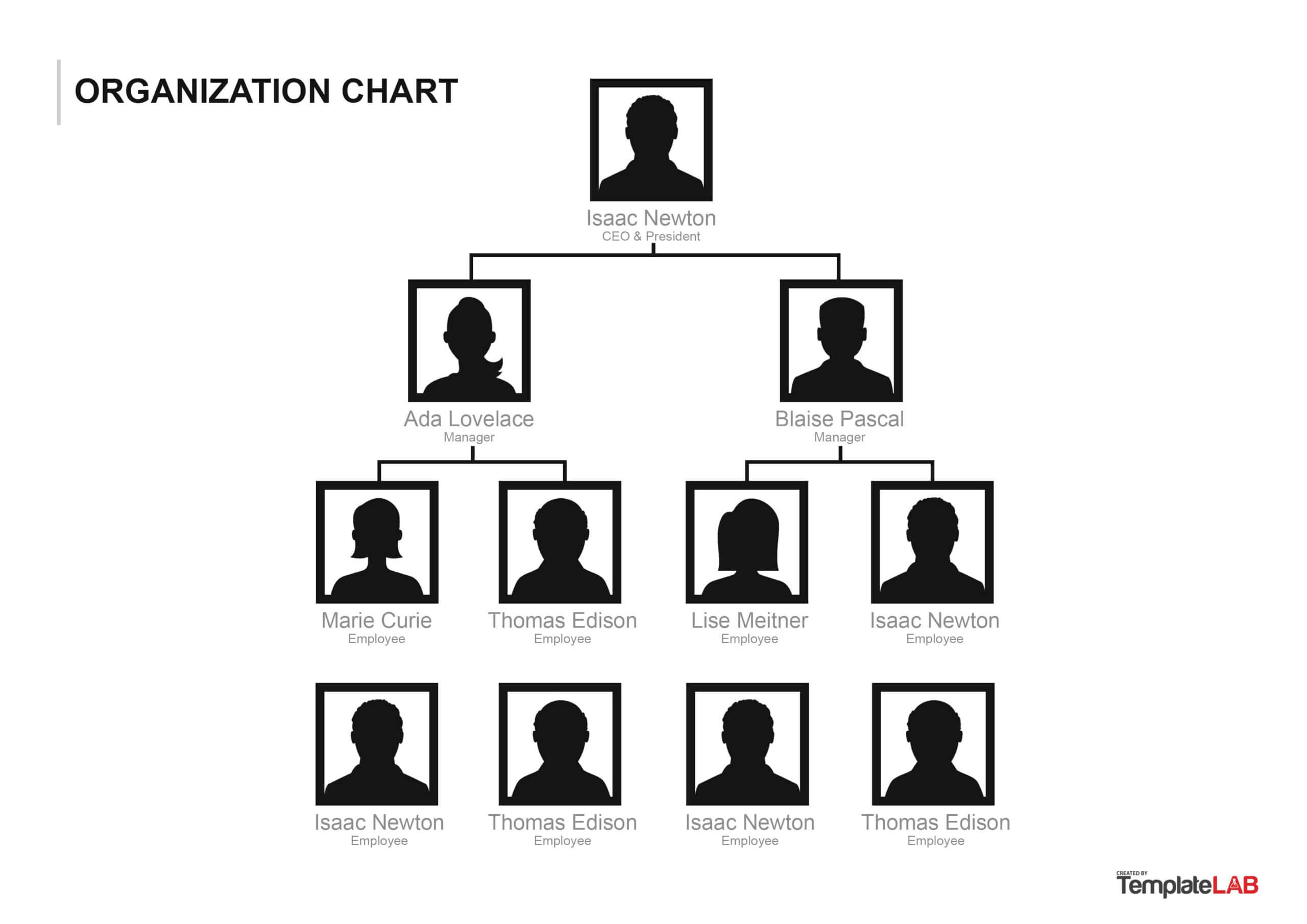 40 Organizational Chart Templates (Word, Excel, Powerpoint) Pertaining To Free Blank Organizational Chart Template