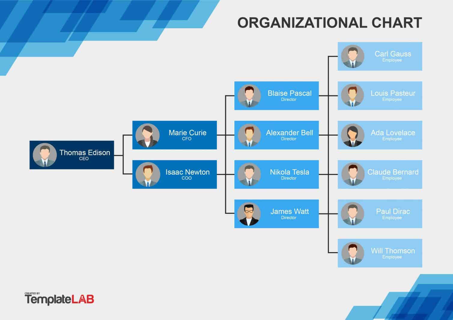 40 Organizational Chart Templates (Word, Excel, Powerpoint) Throughout Org Chart Template Word