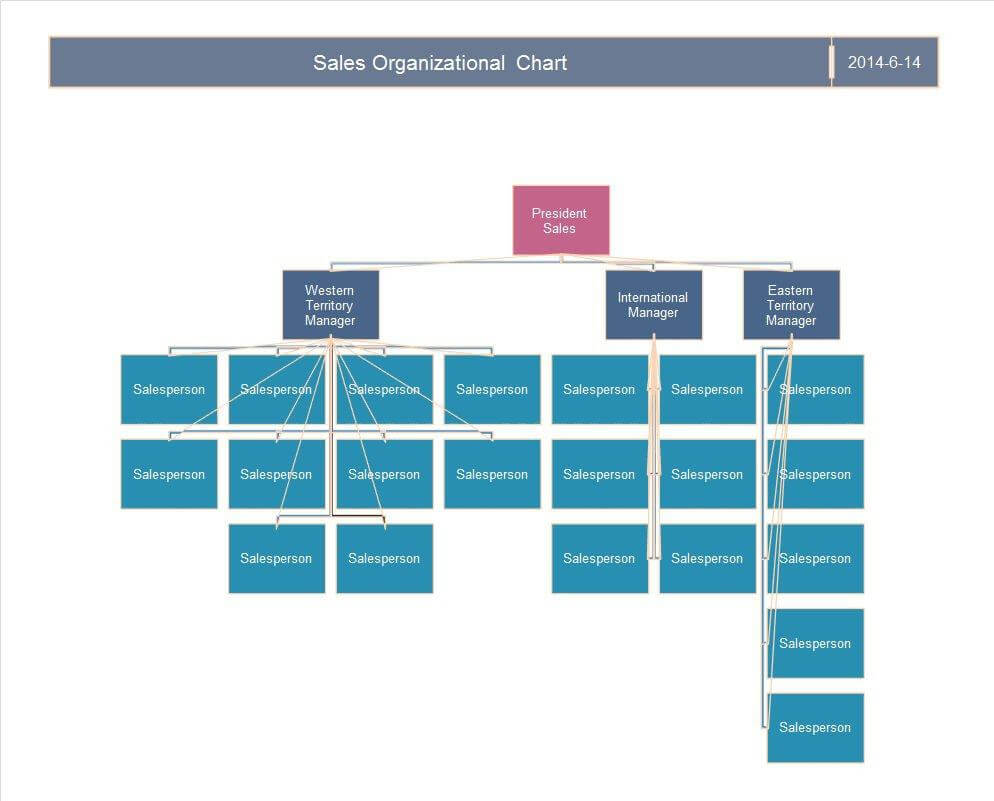 40 Organizational Chart Templates (Word, Excel, Powerpoint) With Regard To Org Chart Word Template