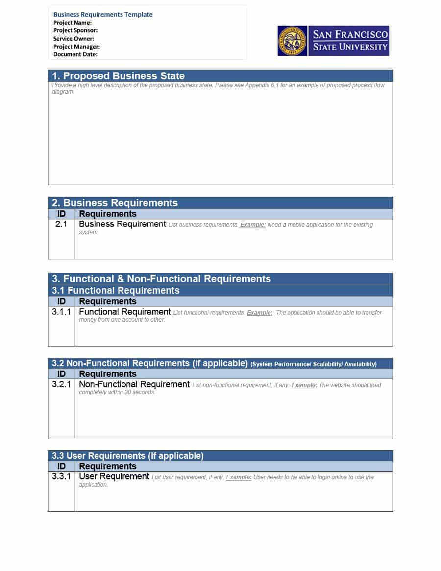 40+ Simple Business Requirements Document Templates ᐅ Inside Reporting Requirements Template