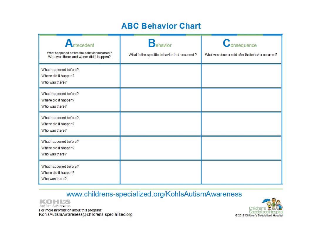 42 Printable Behavior Chart Templates [For Kids] ᐅ Template Lab Inside Behaviour Report Template