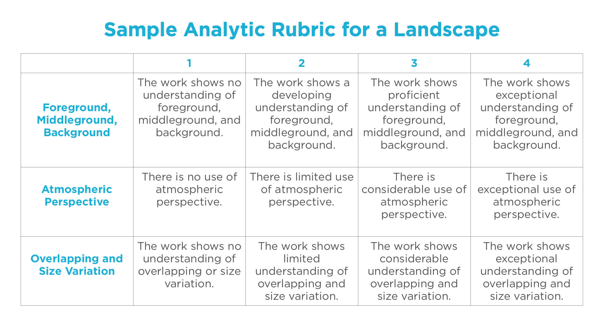 5 Types Of Rubrics To Use In Your Art Classes – The Art Of In Blank Rubric Template