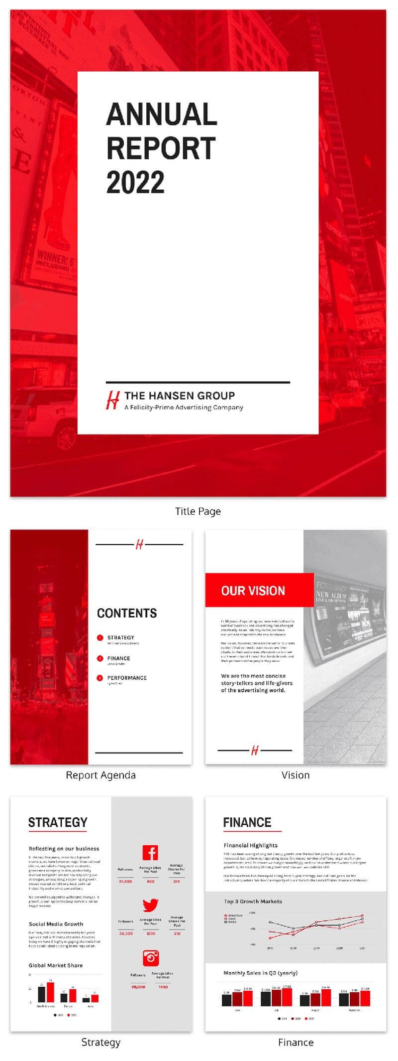 55+ Customizable Annual Report Design Templates, Examples & Tips Inside Annual Report Word Template