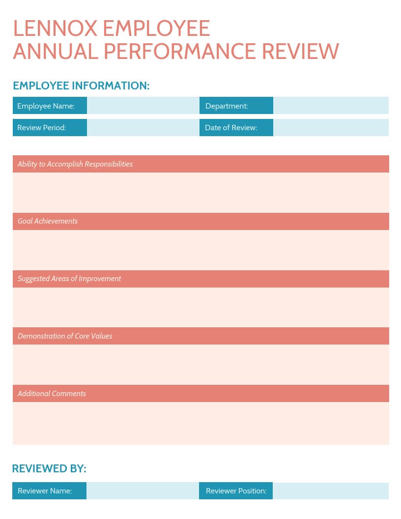 55+ Customizable Annual Report Design Templates, Examples & Tips Pertaining To Annual Review Report Template