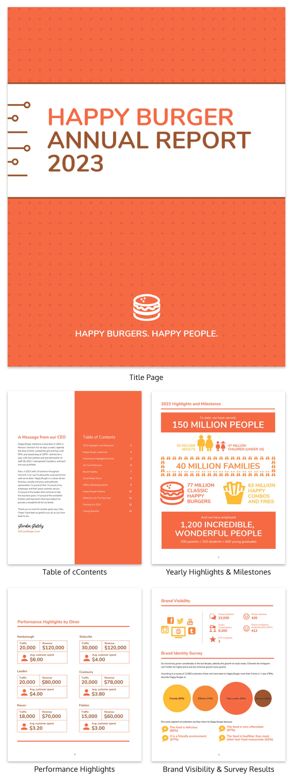 55+ Customizable Annual Report Design Templates, Examples & Tips Within Hr Annual Report Template