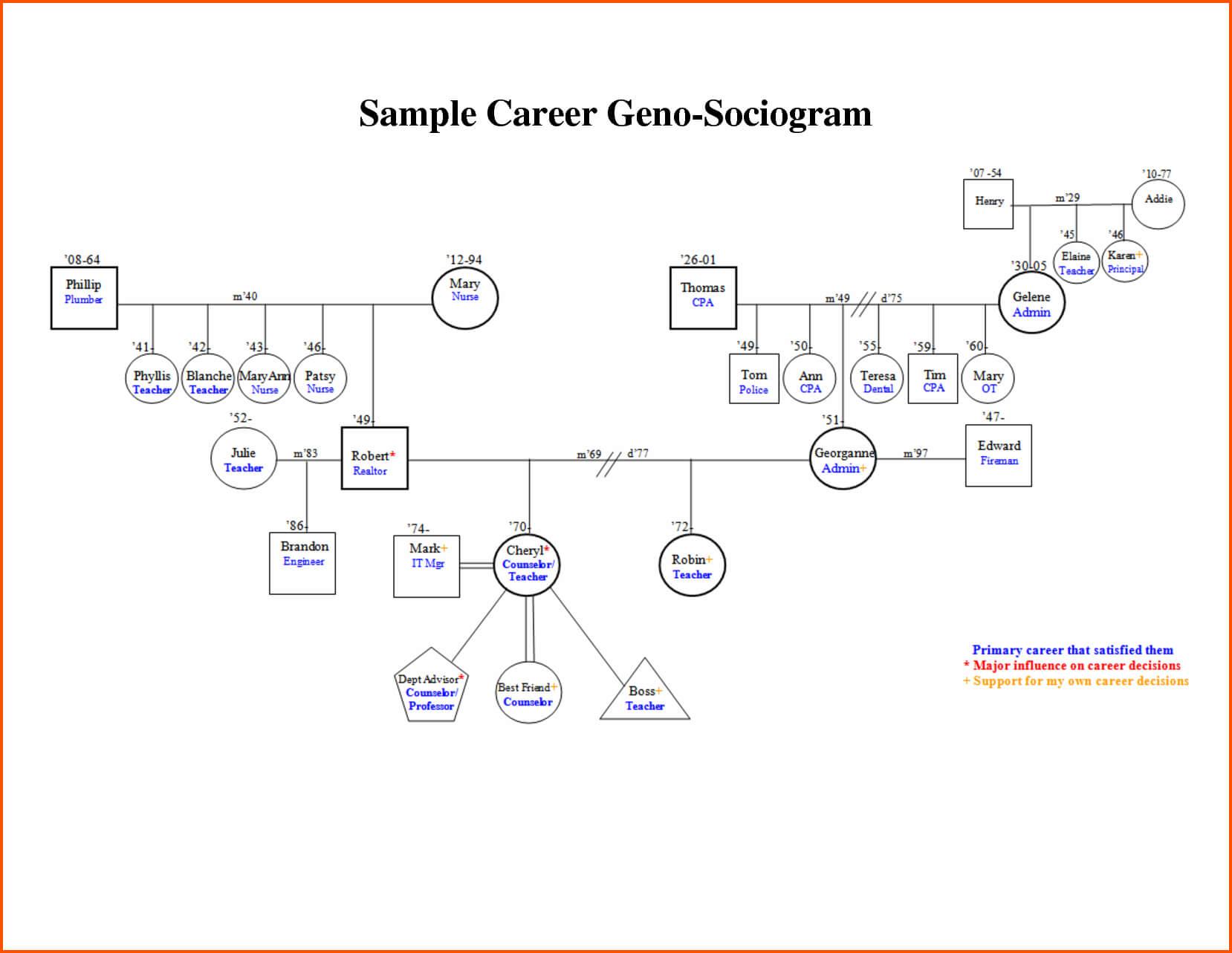 6+ Sample Genogram | Survey Template Words In Genogram Template For Word