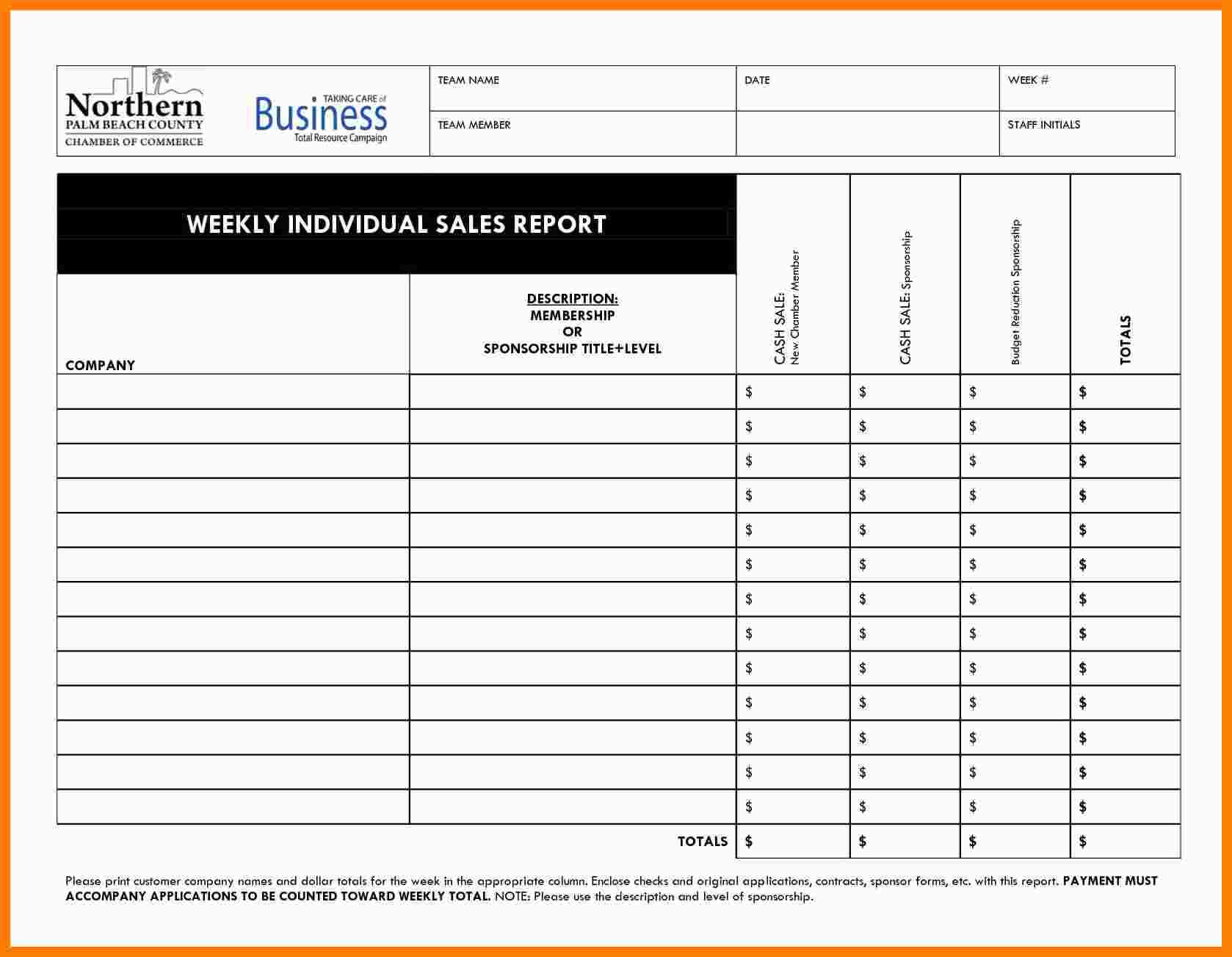 7+ Free Weekly Sales Activity Report Template | Marlows With Sales Call Report Template Free