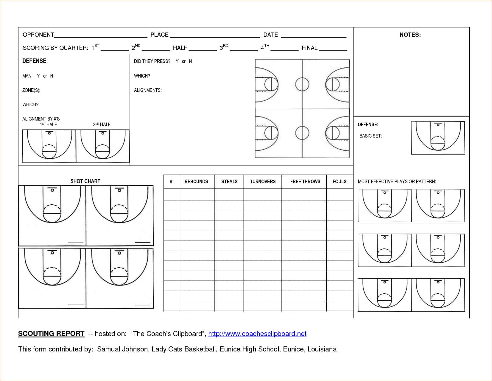 775 Basketball Scouting Report Template Sheets For Basketball Scouting Report Template