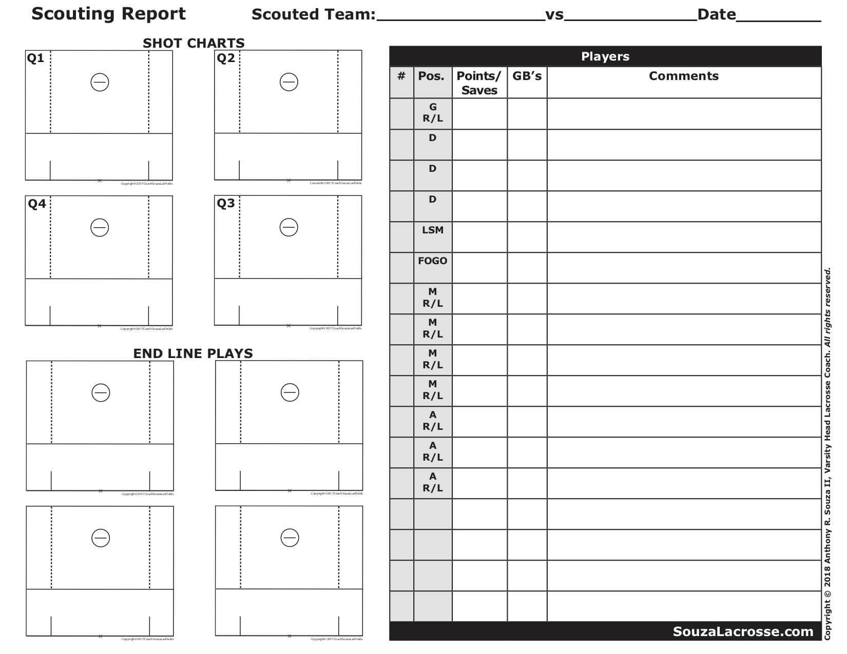 7D0Da Basketball Scouting Report Template Sheets For Scouting Report Template Basketball
