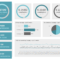 8 Marketing Report Examples – Daily, Weekly, Monthly Report Regarding Marketing Weekly Report Template