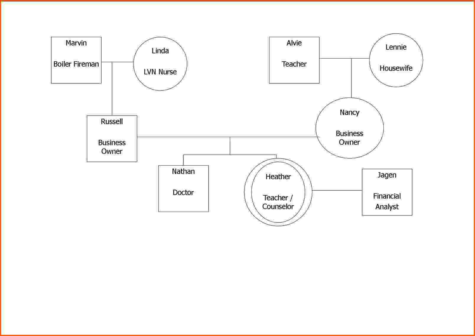 9+ Genogram Template For Word | Survey Template Words Pertaining To Genogram Template For Word