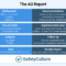 A3 Report Templates: Top 9 [Free Download] For Dmaic Report Template