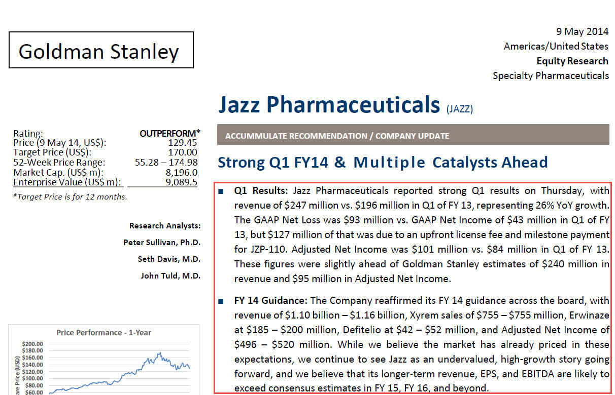 Analyst Report Template – Zohre.horizonconsulting.co Within Stock Analysis Report Template