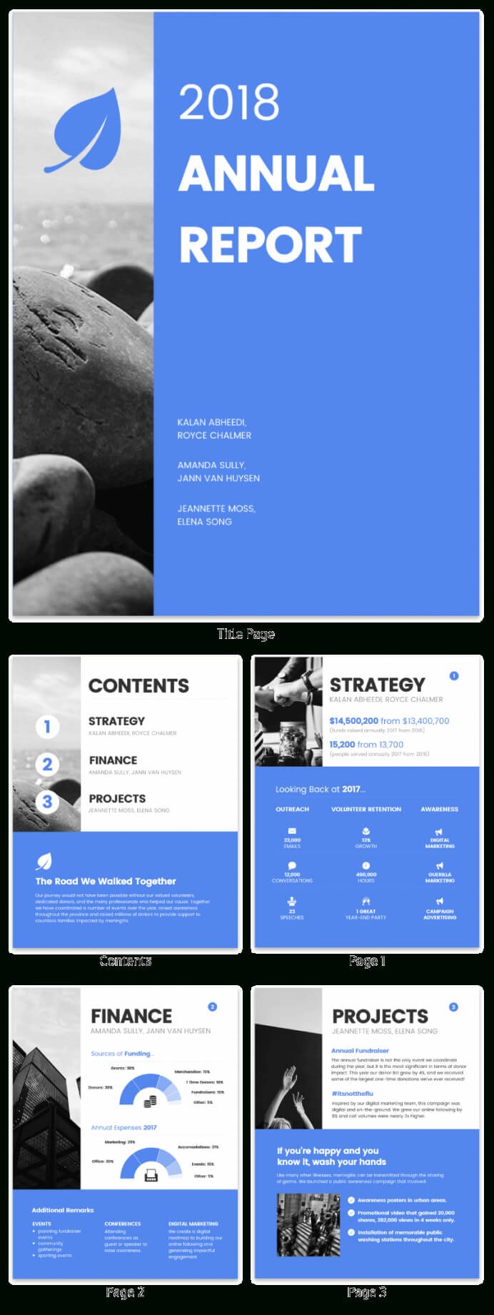 Annual Report Template Word Examples Free Microsoft Within Hr Annual Report Template