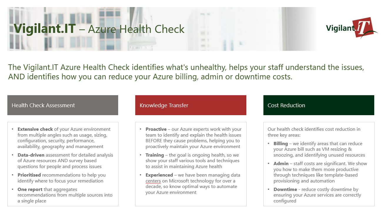 Azure Health Check: 5 Day Assessment – Microsoft Azure Throughout Health Check Report Template
