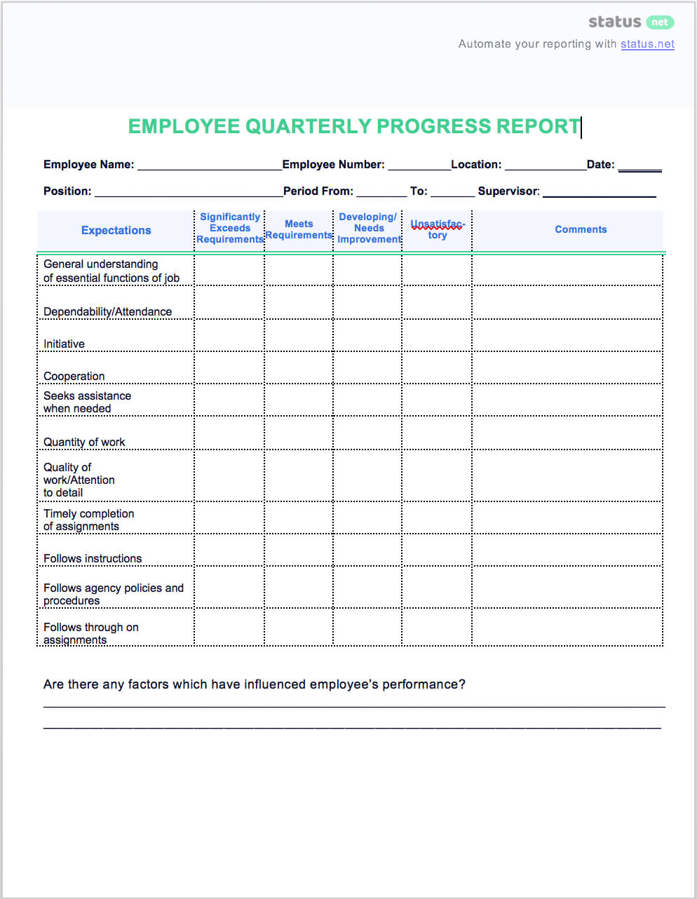Best Progress Report: How To's + Free Samples [The Complete In Staff Progress Report Template